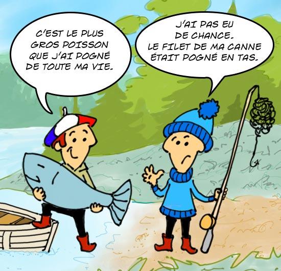 Deux des sens du verbe pogner en québécois. Un touriste français à la pêche dit : « C'est le plus gros poisson que j'ai pogné de ma vie. Le Québécois répond : «Je n'ai pas eu de chance, le filet de ma canne était pogné en tas. »